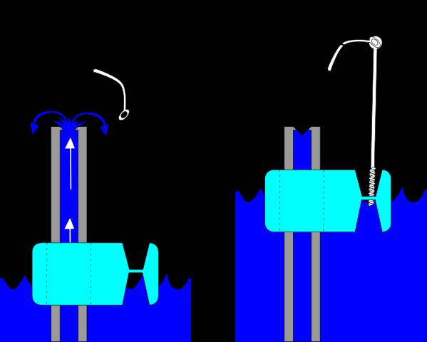 Fill Valve Diagram-Courtesy of Wikimedia Commons
